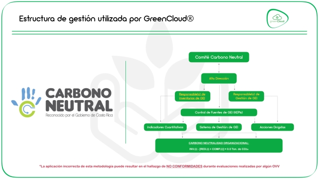 Gestión de GreenCloud® v.5.0.001.jpeg